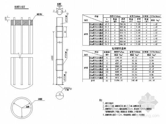 桩基混凝土检测管构造详图