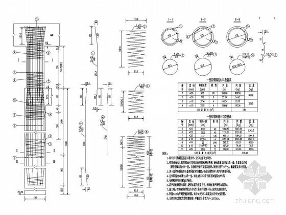 [浙江]城市桥梁工程墩台施工图设计17张