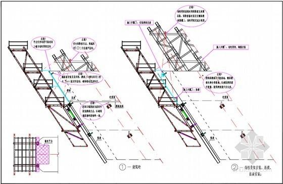建筑工程爬架施工工艺指导图解集(30页)