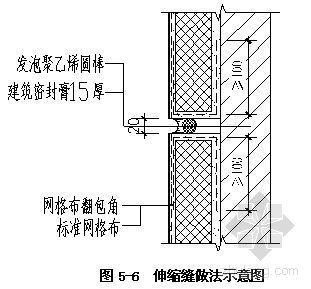 天津某高层住宅楼挤塑板外墙外保温施工方案