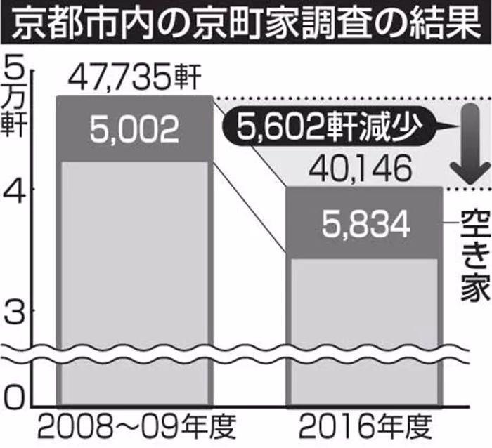 日本的传统房屋,却要中国人来保护?_6