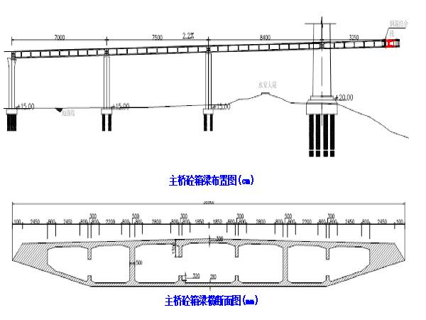 桥梁混凝土箱梁支架预压方案