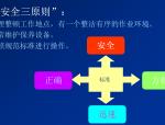 【福建路港】建筑工程安全生产培训(共42页)