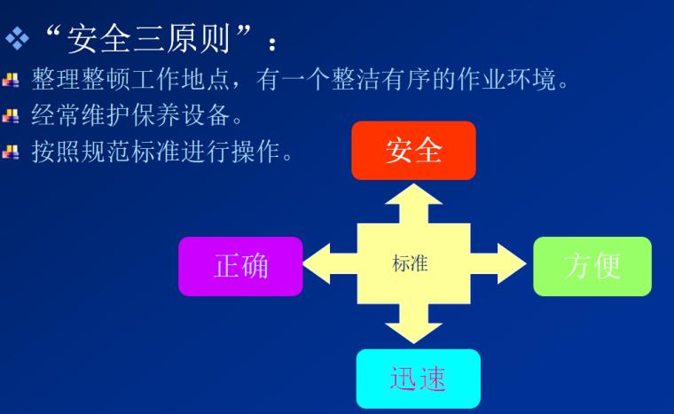 [福建路港]建筑工程安全生产培训(共42页)