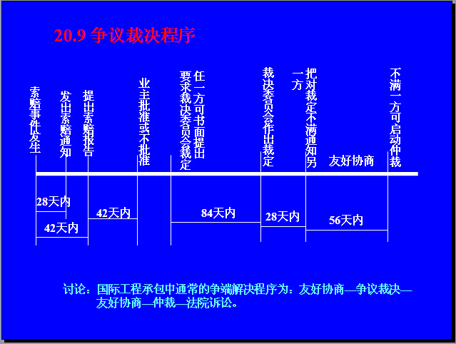 EPC工程总承包项目管理实务讲义(323页,图文并茂)_8