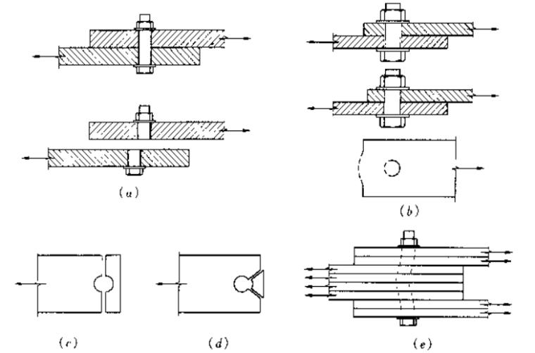 钢结构基本原理