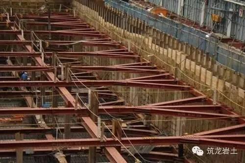 基坑钢支撑体系设计中国、日本对比,差距!