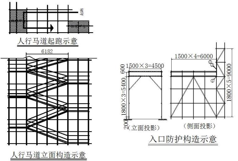 [黑龙江]酒精厂项目落地式脚手架施工方案