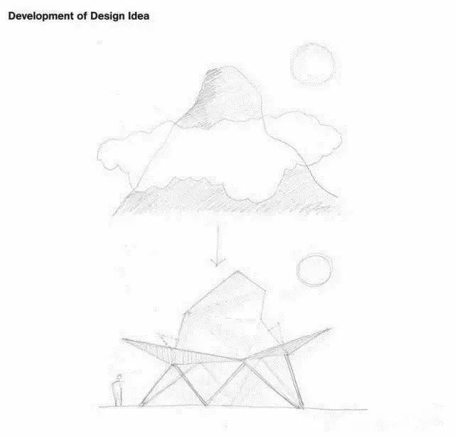 景观设计创意灵感怎么来?_10