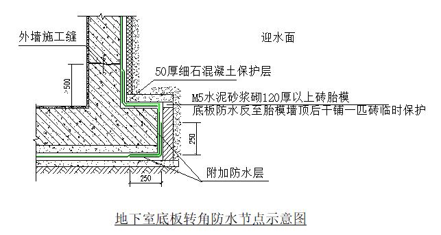地下室防渗节点施工工艺_11