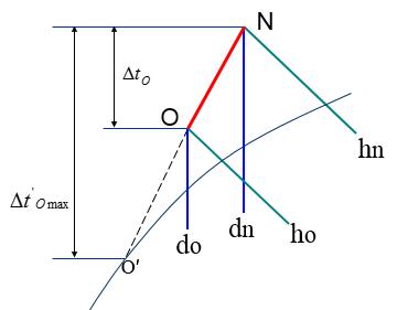 暖通空调设计计算公式、负荷计算与送风量的确定_17
