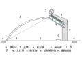 温室的结构设计与建造(PPT,24张)