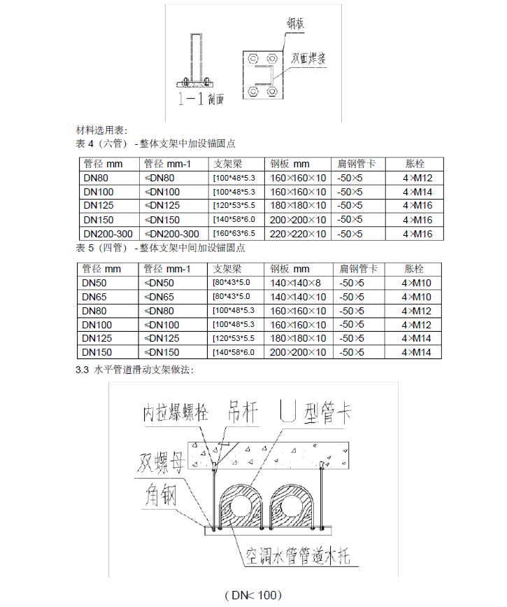空调水、采暖管道支吊架施工方案_3