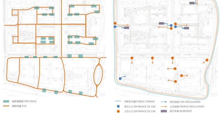[广西]绿地南宁289住宅景观概念方案设计-[广西]知名地产南宁289住宅景观概念方案设计A-4交通分析
