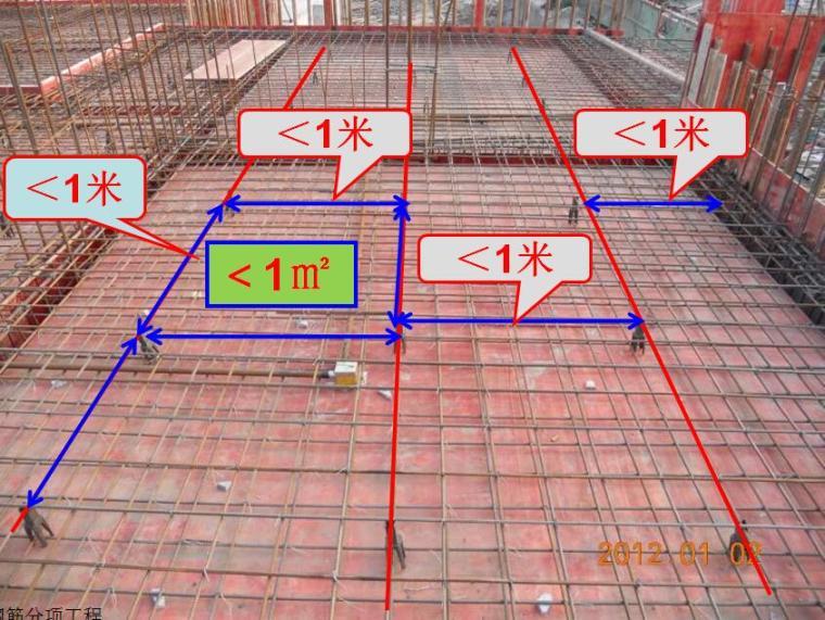 绿城集团建筑项目钢筋分项工程施工技术交底PPT(75页,附图丰富)