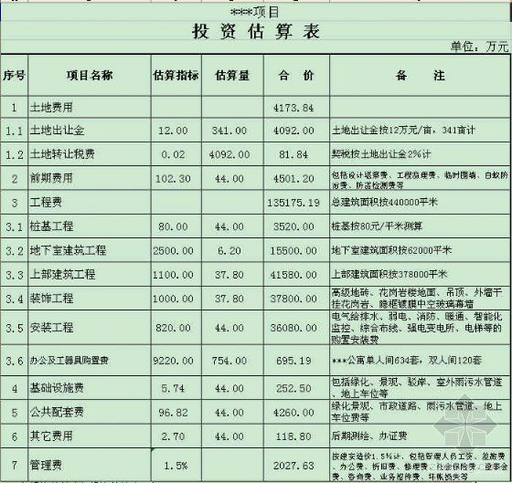 南京某项目投资估算明细表