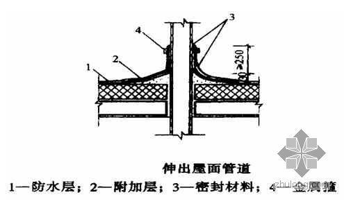 南宁某高层办公楼施工组织设计(25层 框剪结构)
