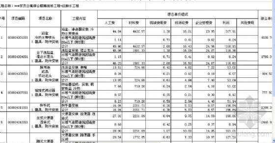 北京某学员公寓综合楼精装修给排水工程清单标底