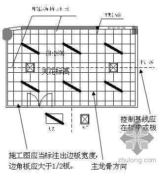 铝扣板天花安装施工工艺