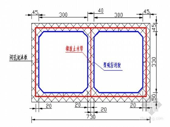 南水北调工程中压力箱涵施工组织设计(2014年编制)