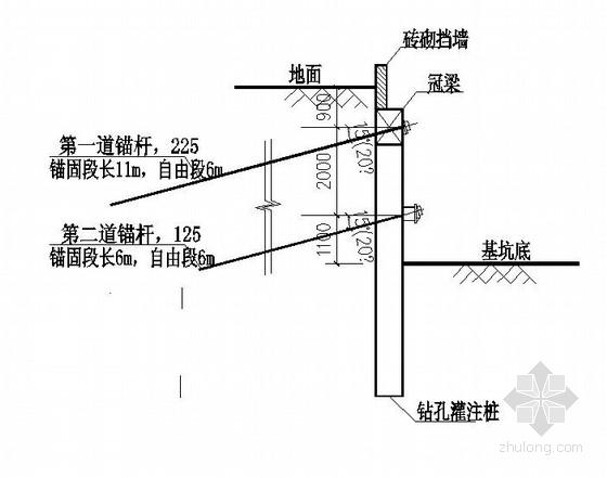 基坑直挖护坡桩设计(图纸)