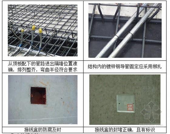 地标建筑机电创优质量控制措施图文解析(高清标准图解)
