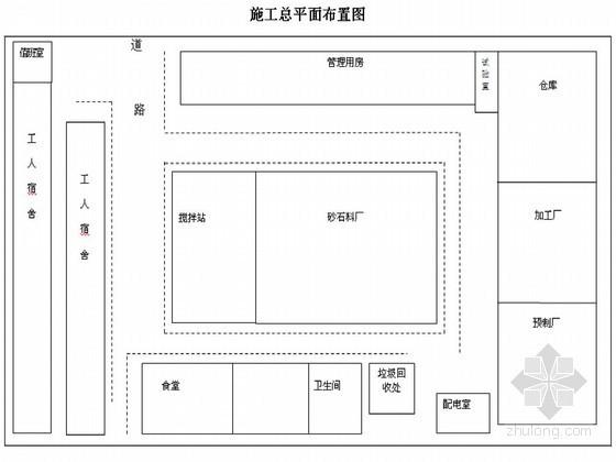 [云南]农田基本建设项目施工组织设计(已中标)