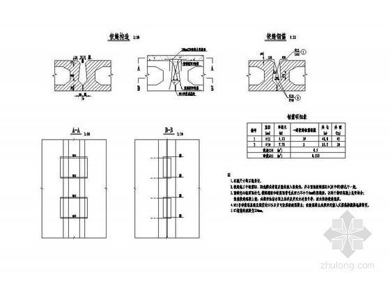 3×10米预应力混凝土空心板铰缝钢筋构造节点详图设计