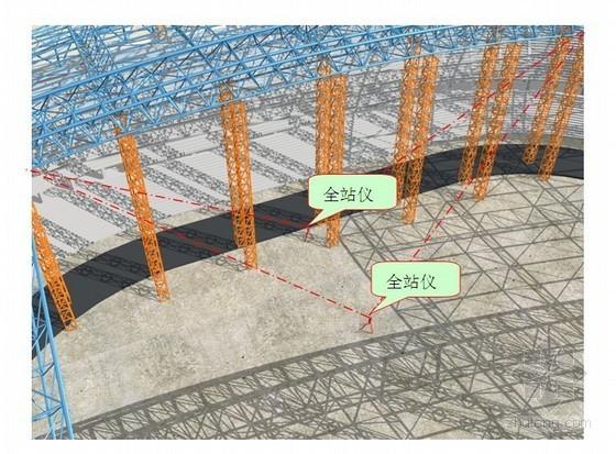 [内蒙古]钢结构体育馆测量施工方案(测量示意图)