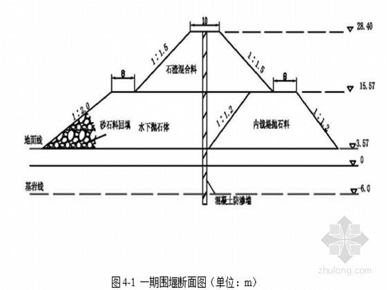 水电站综合施工组织设计