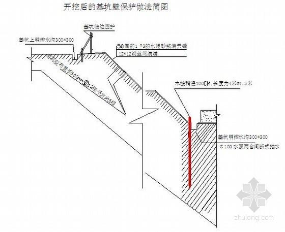 [江苏]水泵房深基坑土方开挖及降水施工方案