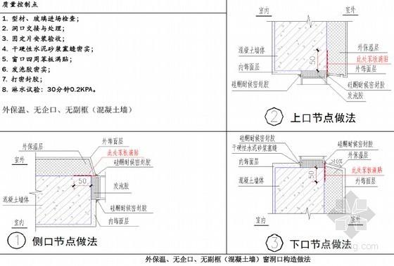 建筑工程住宅防渗漏标准做法汇报(图文结合)