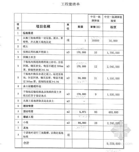 [青岛]土石方工程施工合同(附工程量清单)9页