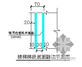 北京某大型击剑馆楼地面垫层施工方案(鲁班奖)