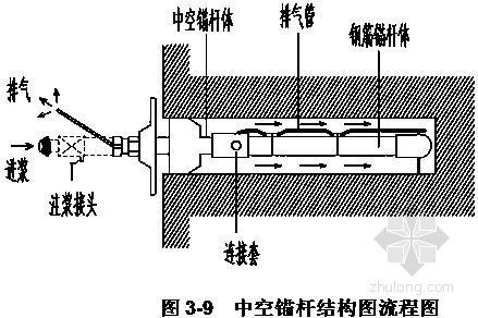 [广西]高速公路工程某隧道实施性施工组织设计