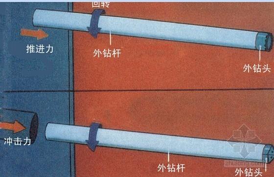隧道设计与施工技术讲义1305页PPT(知名教授)