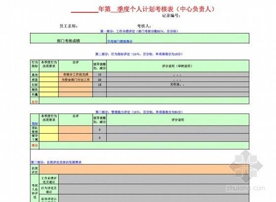 房地产集团绩效管理体系成果文件
