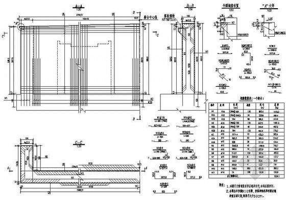 U型桥台台身资料下载-80+80米双孔预应力混凝土部分斜拉桥桥台台身、侧墙钢筋节点详图设计