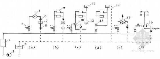 室外供热管网设计与布置敷设PPT课件150页(编制详细完整)