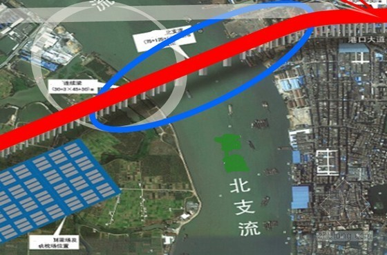 [广东]跨江特大桥水中钢板桩围堰施工安全技术方案83页