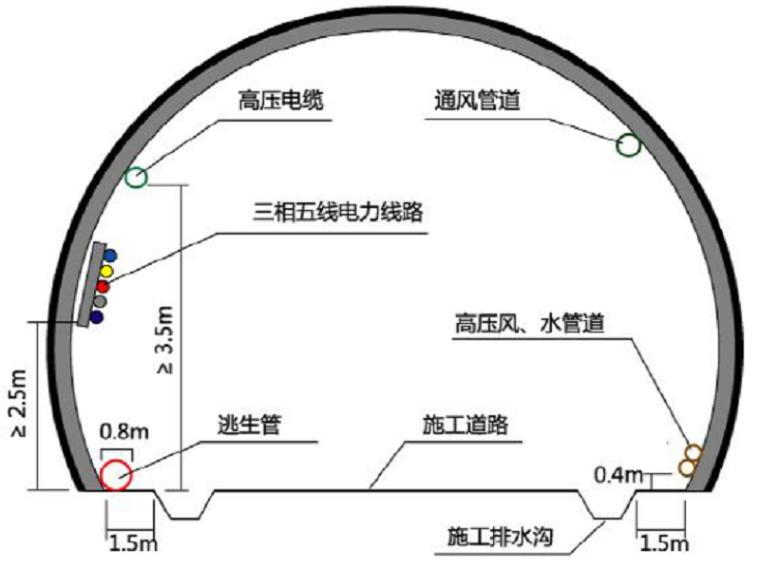 隧道明洞施工方案