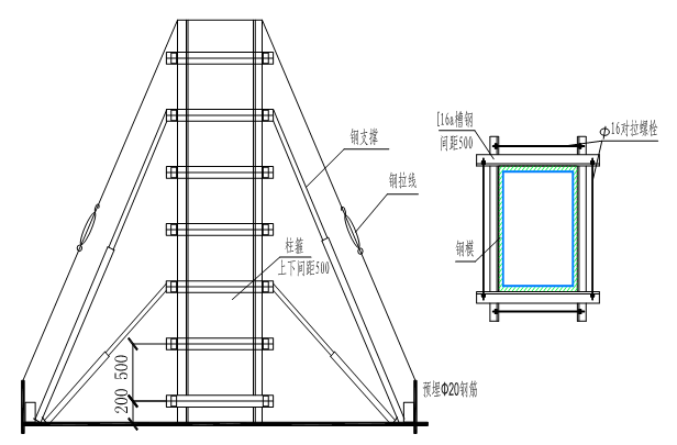 [河南]明挖法地下商业广场施工组织设计(word,227页)