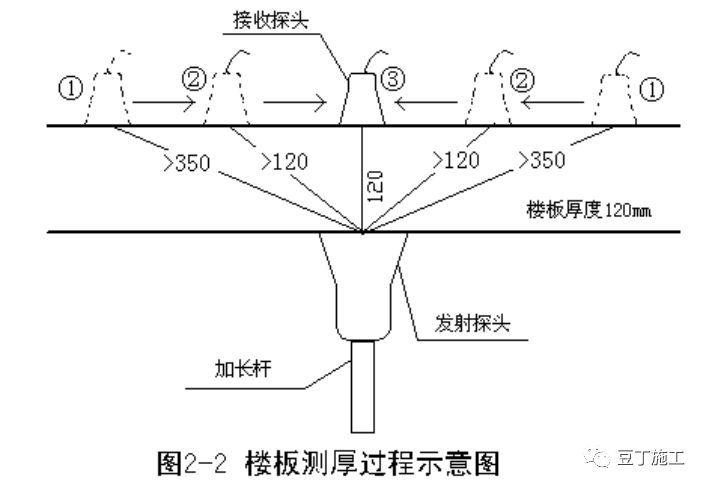 钢筋扫描仪和楼板测厚仪使用教程图文解说_10