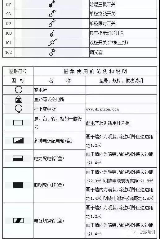 这份电气工程图形符号大全赶快收藏~_17