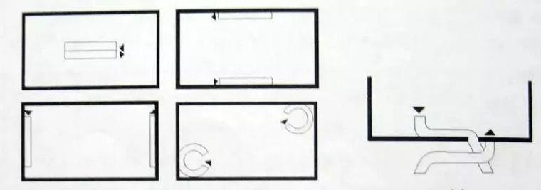 地下车库5大设计要点_5