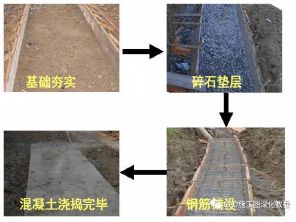 浅析水洗石道路施工工艺