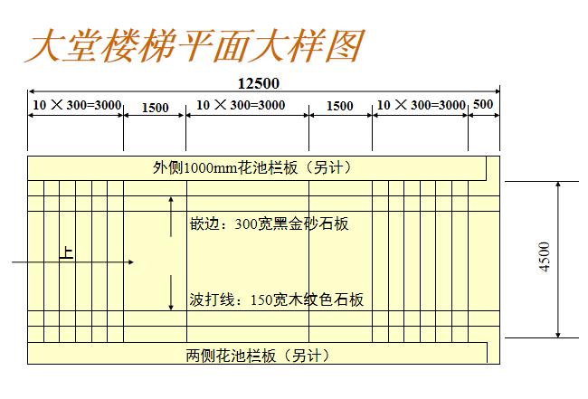 装饰装修工程工程量清单编制讲义129页全_3