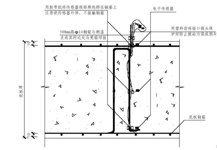时代国际项目地下车库混凝土施工方案