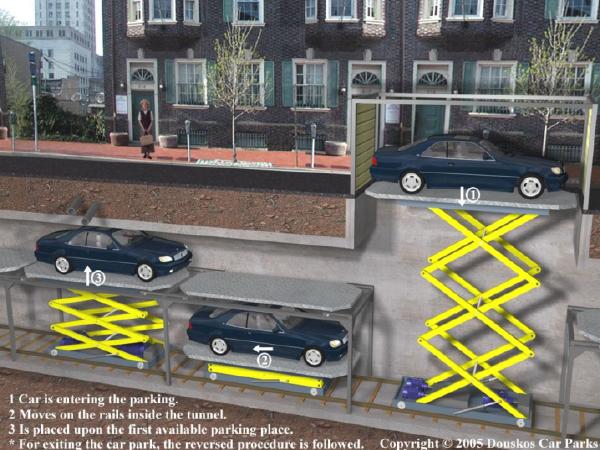 地下空间利用之地下停车场(pdf96页)