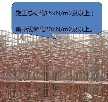 作为土建工程师,这些技能你都掌握了吗?_32